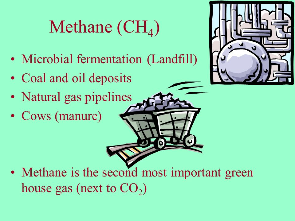 Methane (CH4) Microbial fermentation (Landfill) Coal and oil deposits