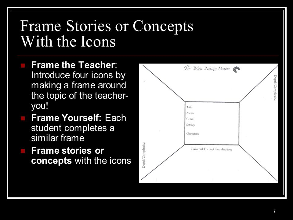 Frame Stories or Concepts With the Icons