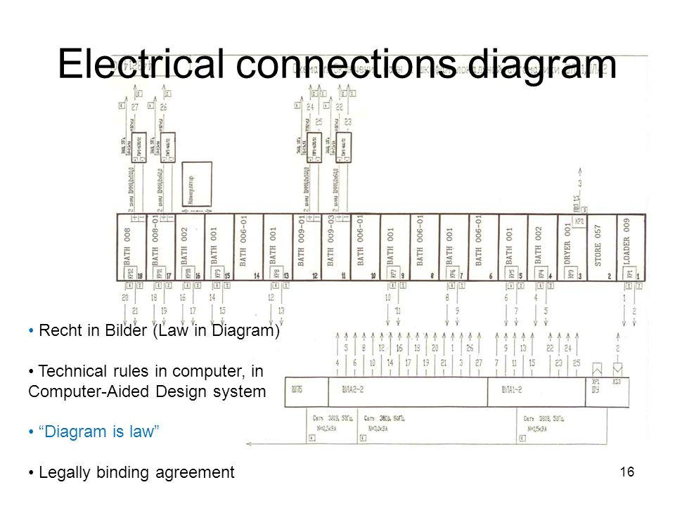Electrical connections diagram