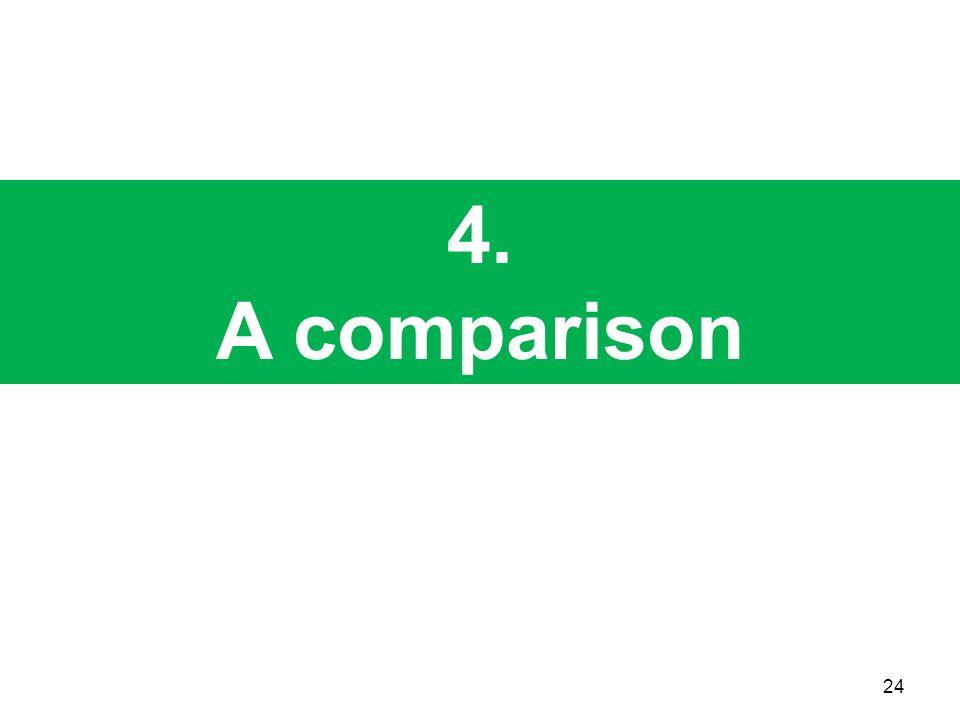 4. A comparison