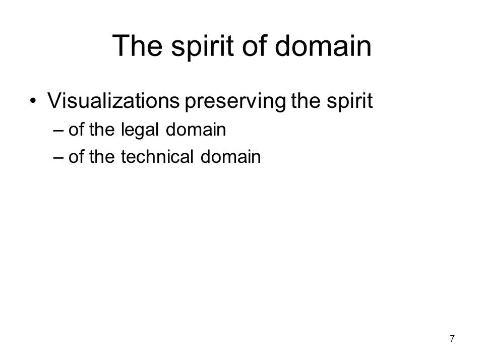 The spirit of domain Visualizations preserving the spirit