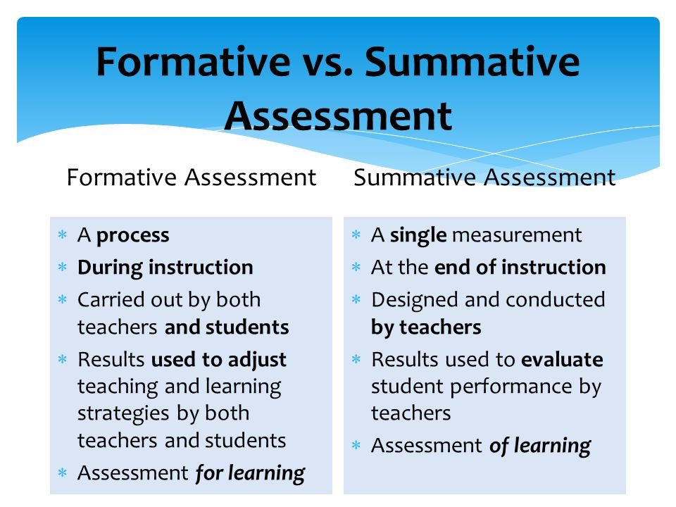 """formative and summative assessment 2 essay Essays i already know what i'll be doing this week- end,"""" and we all nodded  sympathetically en glish  key to developing a responsive formative assess."""