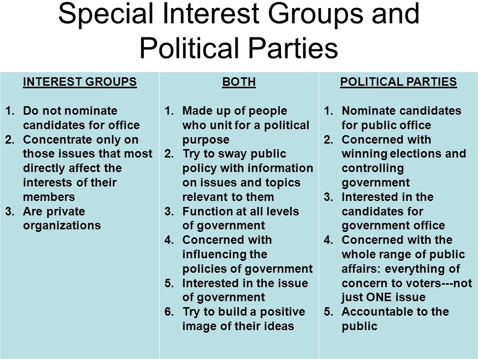 special interests groups and political participation Proliferation of interest groups  or join groups with the purpose of bringing their interests and desires to the  more political participation than.