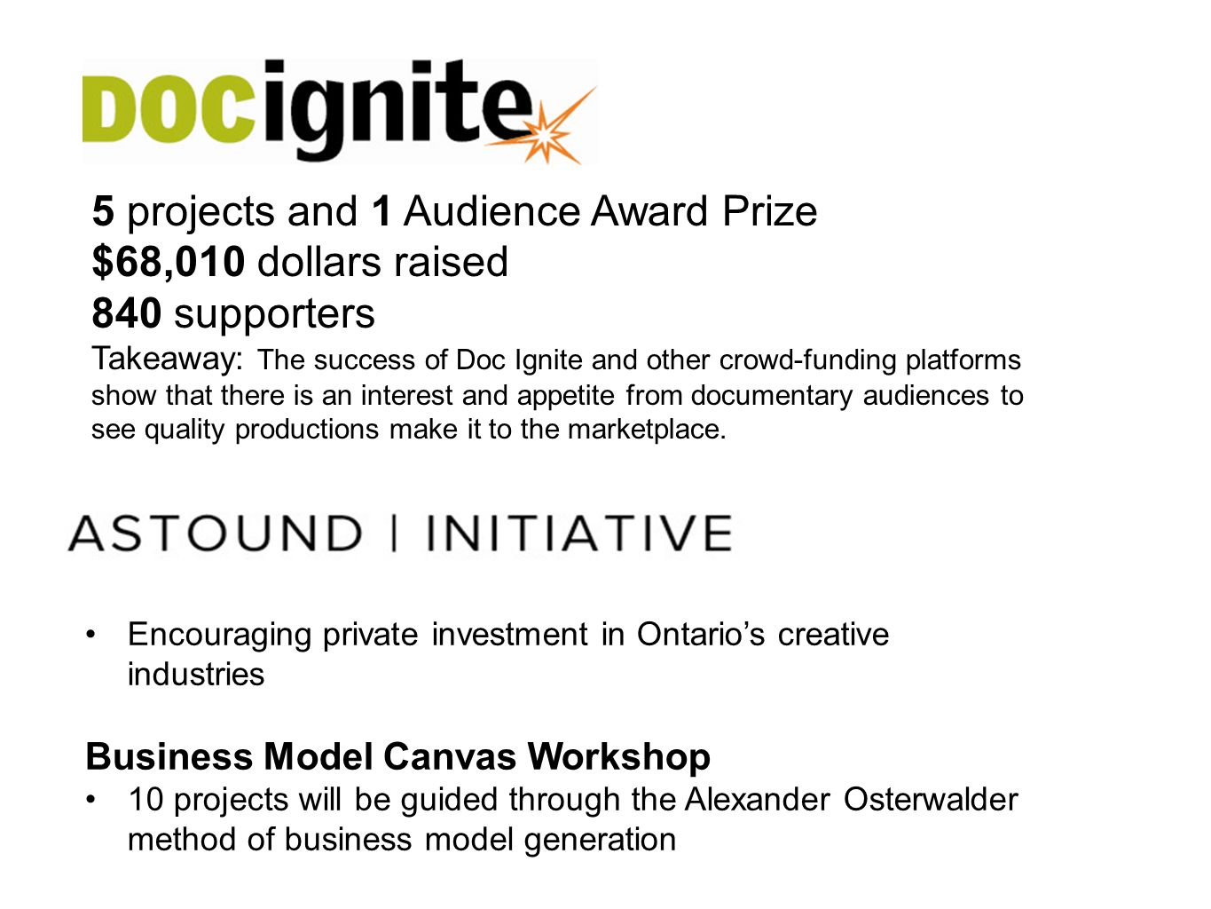 5 projects and 1 Audience Award Prize $68,010 dollars raised