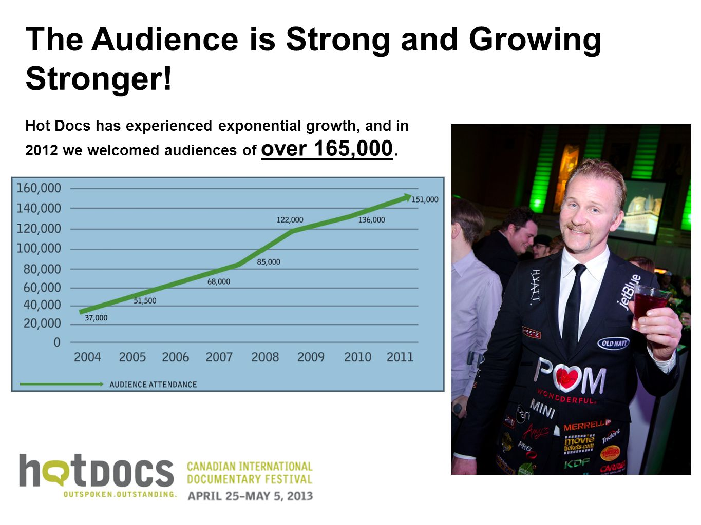 The Audience is Strong and Growing Stronger!