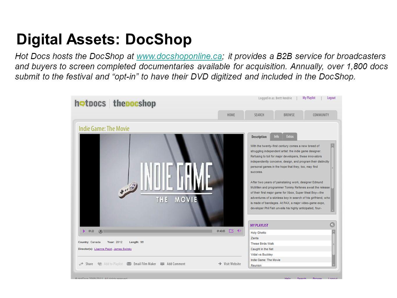 Digital Assets: DocShop