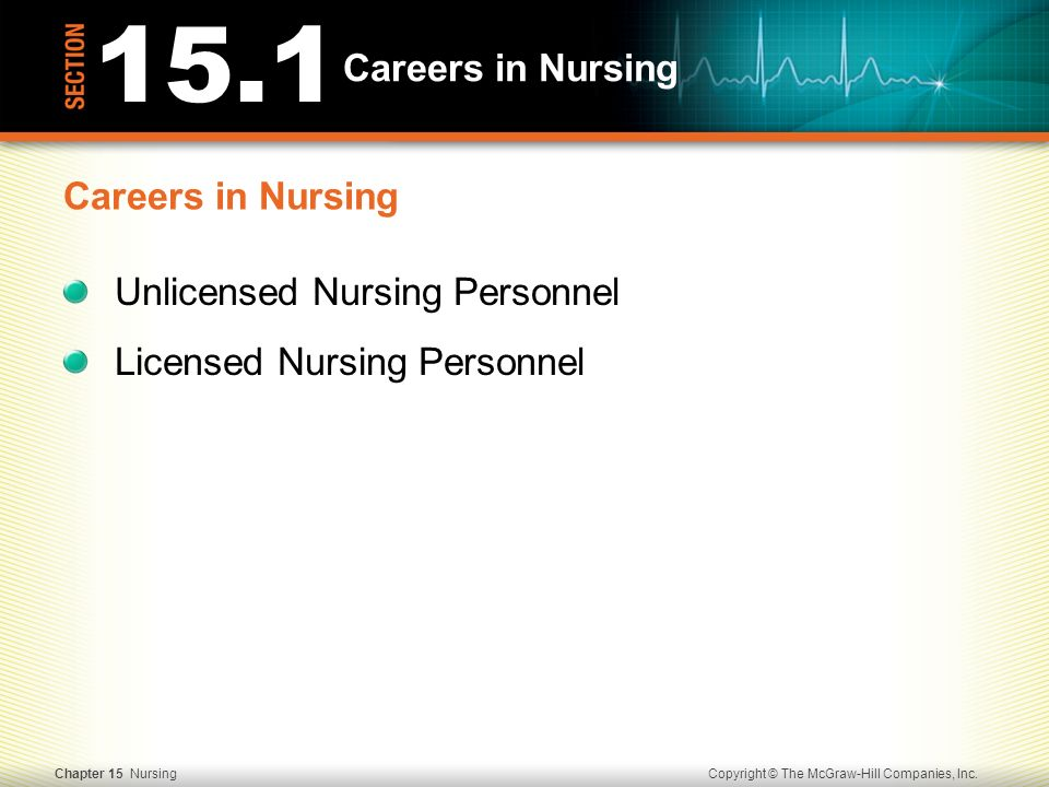 15 Nursing Explain the roles and responsibilities of unlicensed ...