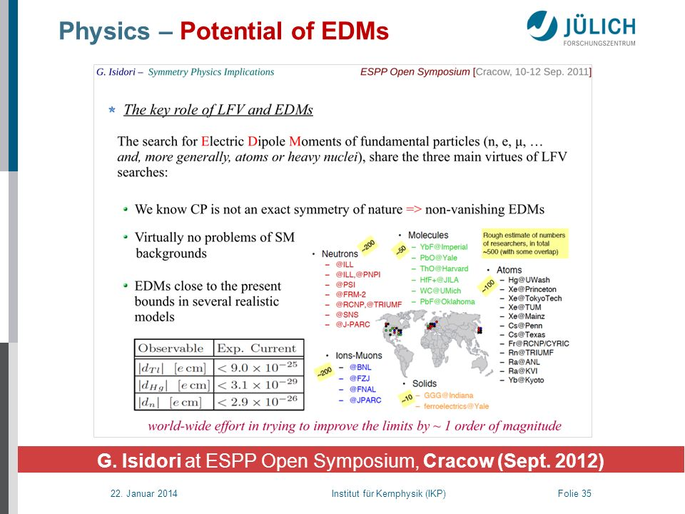 Physics – Potential of EDMs