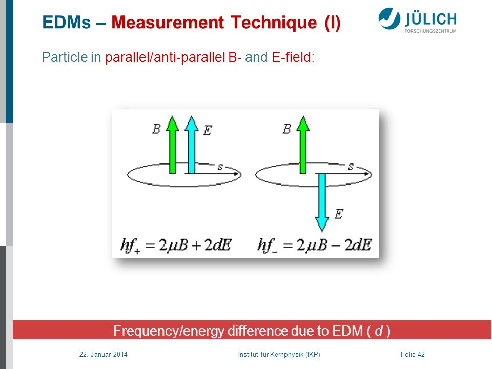 EDMs – Measurement Technique (I)