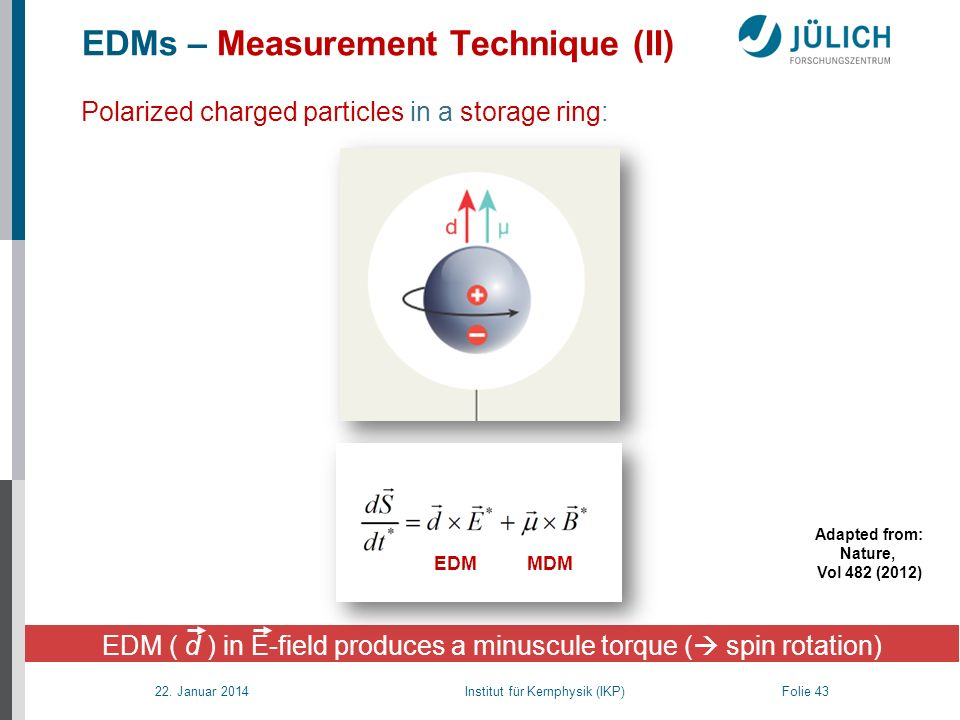 EDMs – Measurement Technique (II)