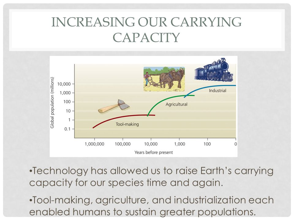 Increasing our carrying capacity