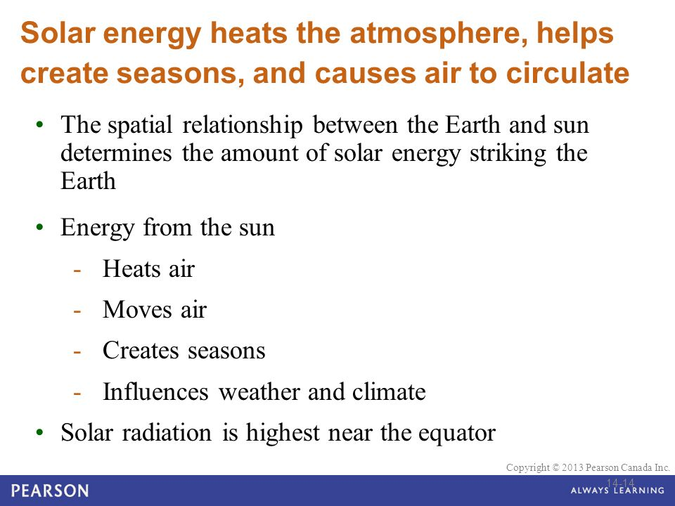 relationship between solar radiation and climate experiment