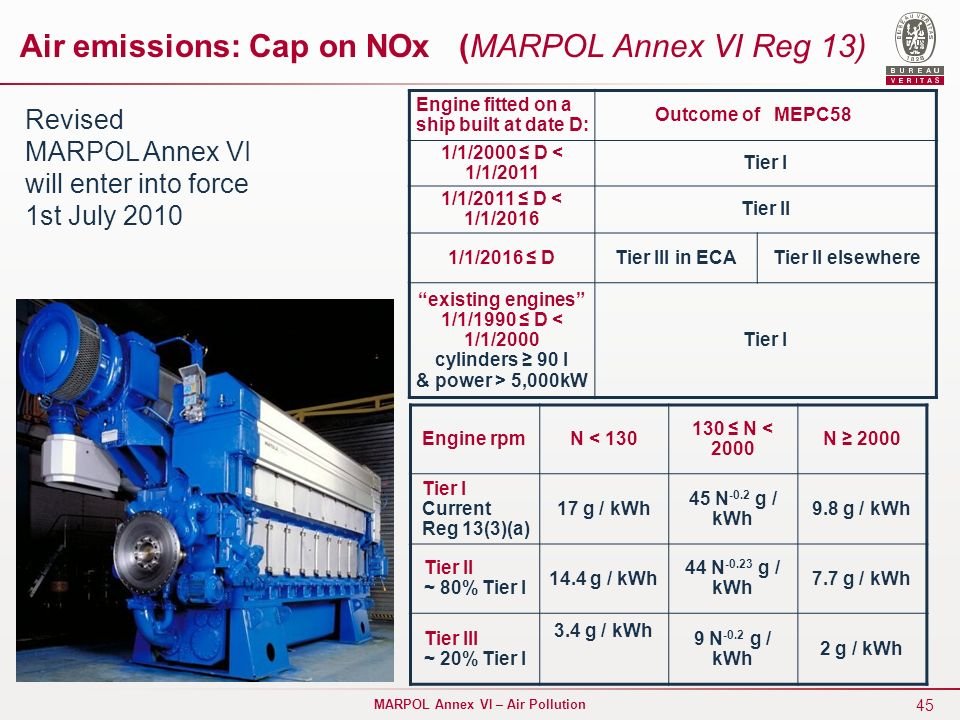 revised marpol annexe v and its Revised marpol annex v: discharging garbage and solid bulk cargoes  the  revised annex v (regulations for the prevention of pollution by garbage from.