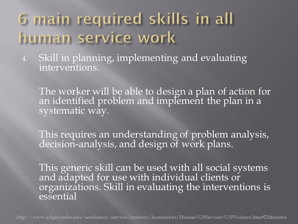 skills and characteristics of human service workers essay We put together a list of common characteristics a human services professional requires to succeed in the field do you have what it takes human service workers.