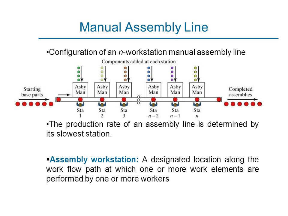 Assembly Line Workstations : Manual assembly lines chapter sections ppt video