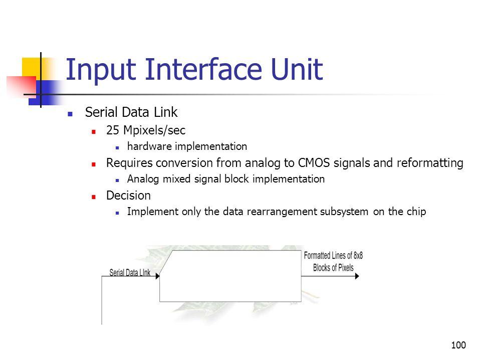 Input Interface Unit Serial Data Link 25 Mpixels/sec