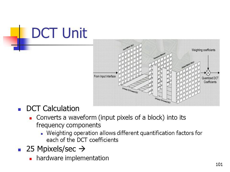 DCT Unit DCT Calculation 25 Mpixels/sec 