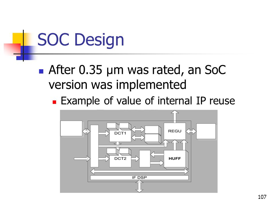 SOC Design After 0.35 µm was rated, an SoC version was implemented