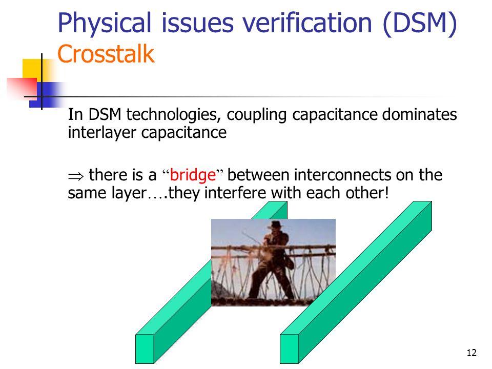 Physical issues verification (DSM) Crosstalk