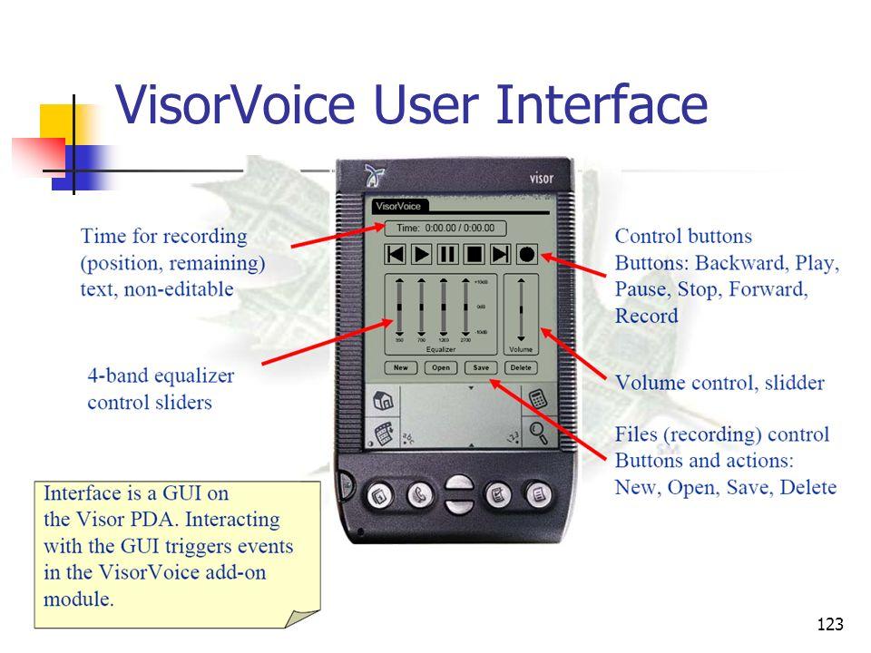 VisorVoice User Interface