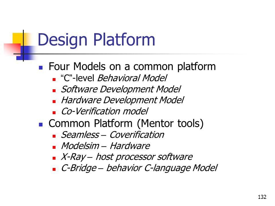 Design Platform Four Models on a common platform