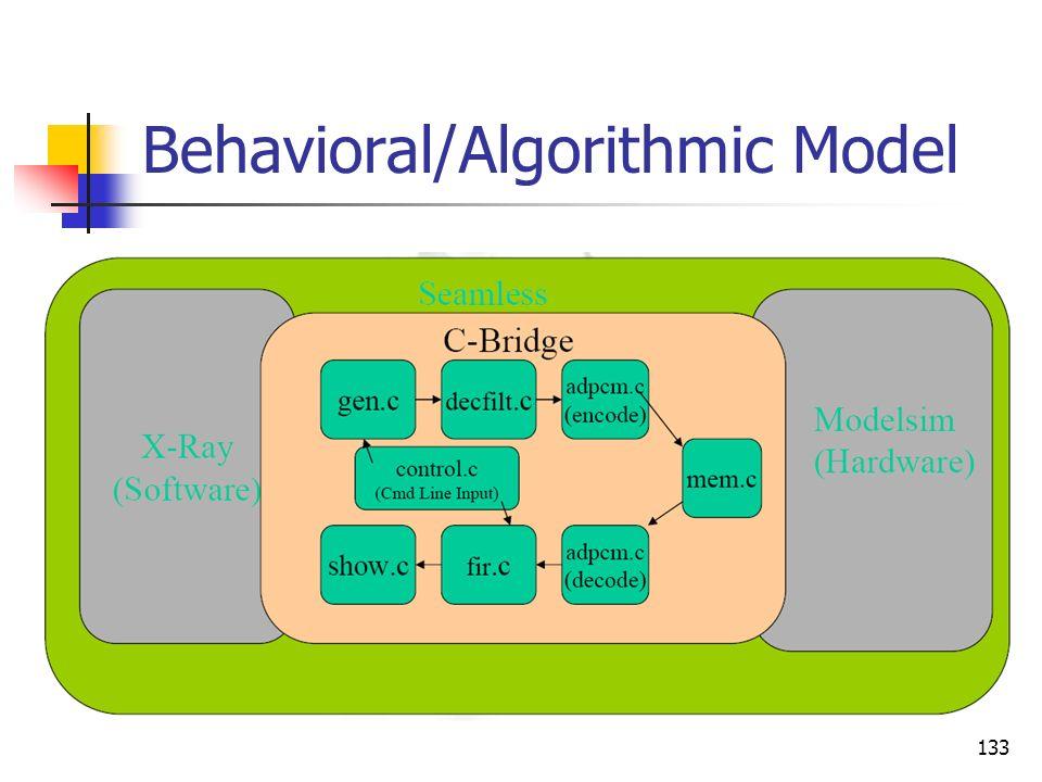 Behavioral/Algorithmic Model