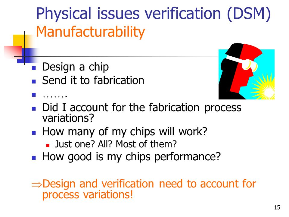 Physical issues verification (DSM) Manufacturability