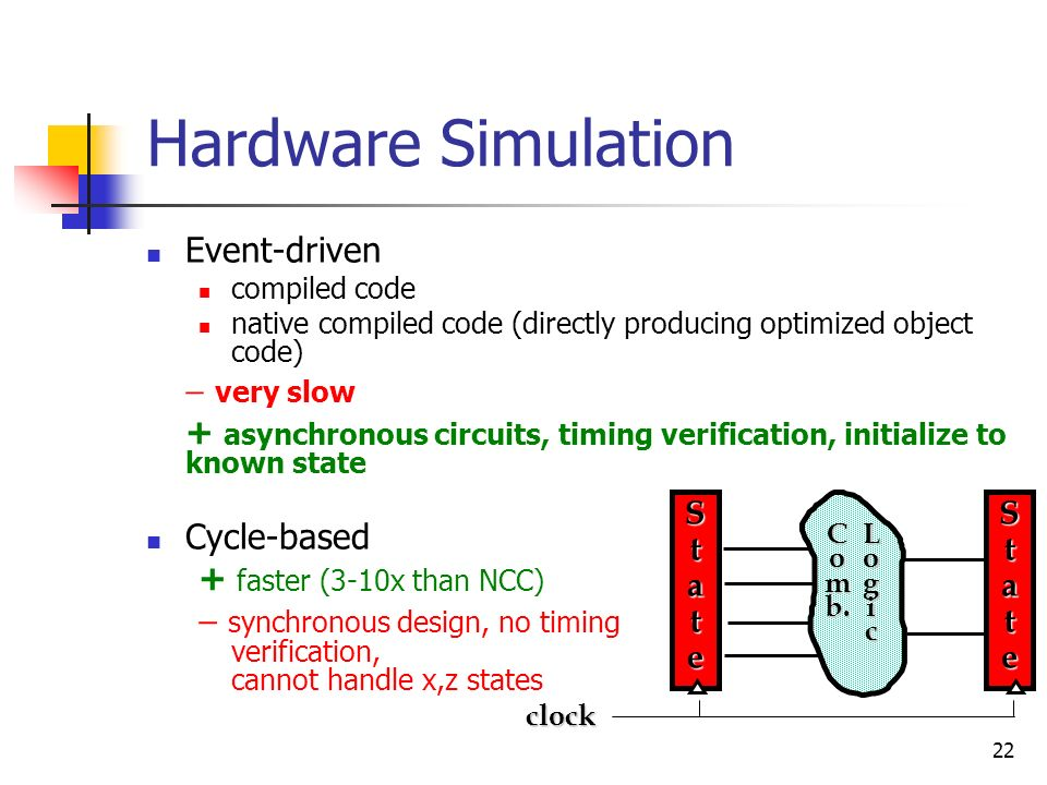 Hardware Simulation Event-driven  very slow
