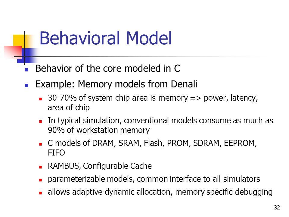 Behavioral Model Behavior of the core modeled in C