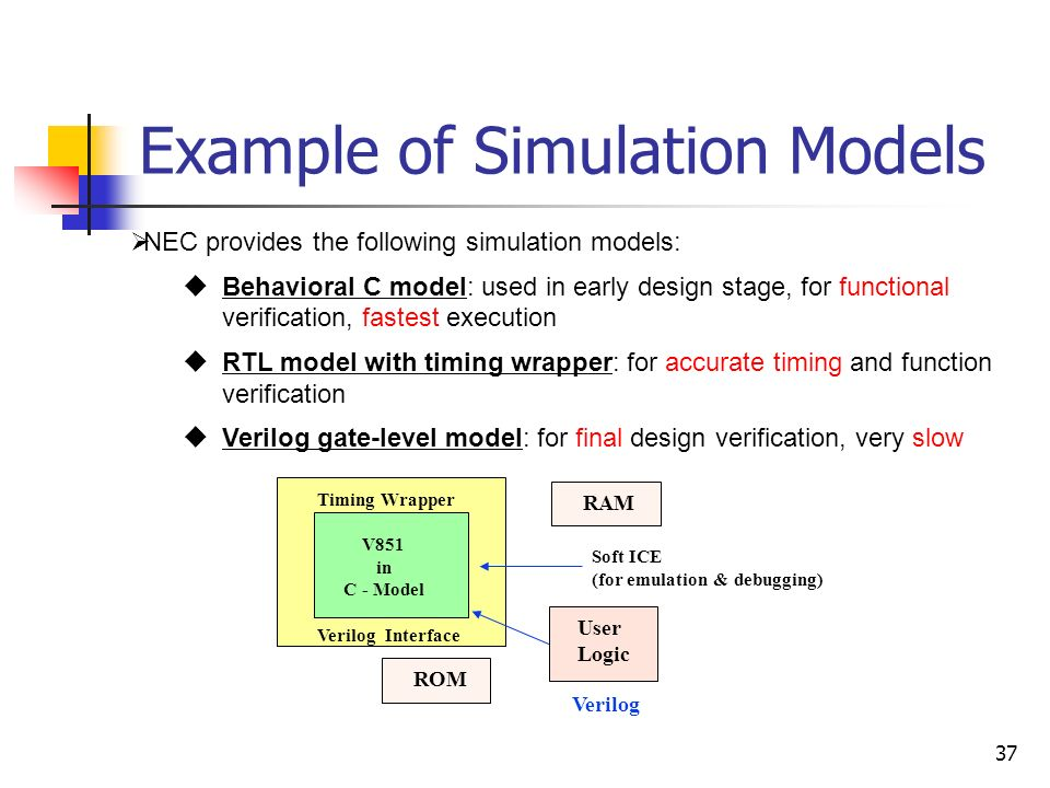 Example of Simulation Models