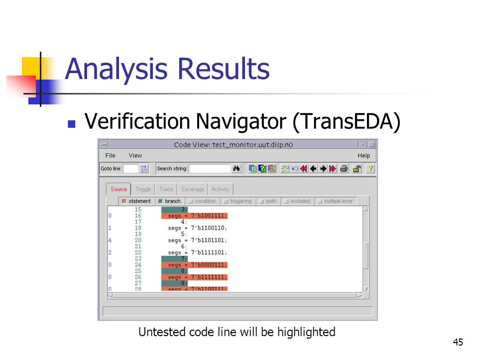Untested code line will be highlighted
