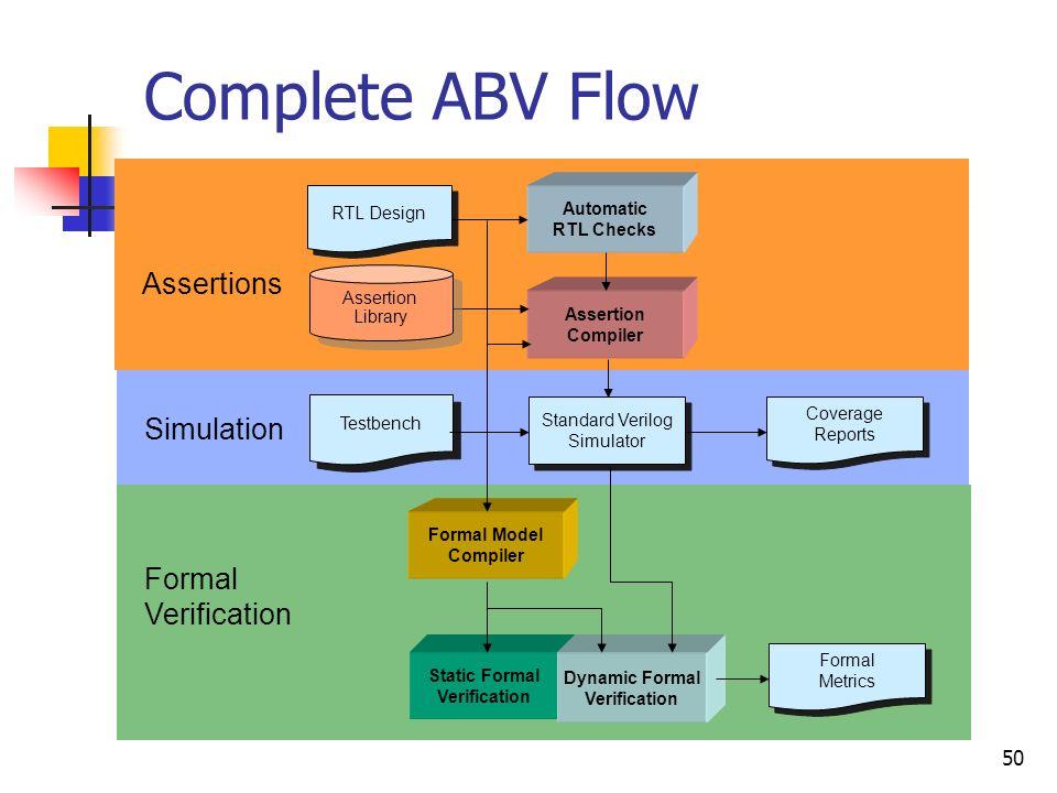 Complete ABV Flow Assertions Simulation Formal Verification RTL Design
