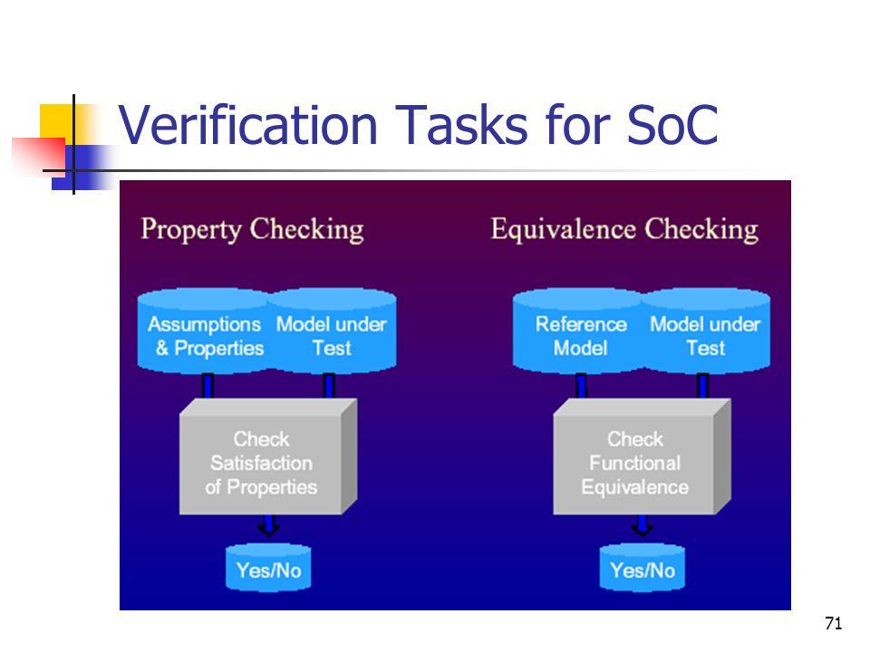 Verification Tasks for SoC