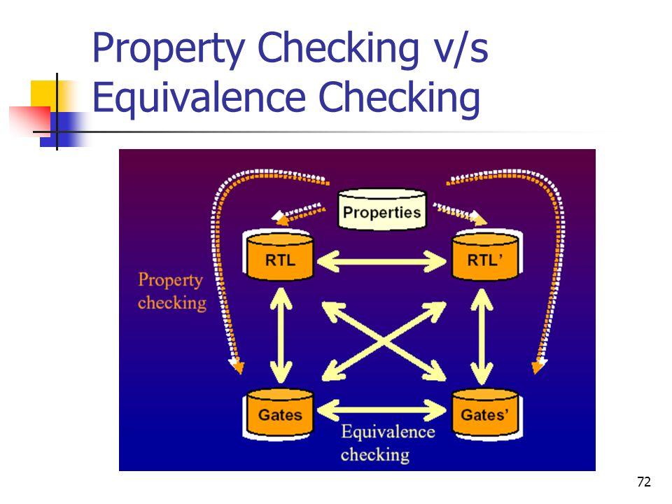 Property Checking v/s Equivalence Checking