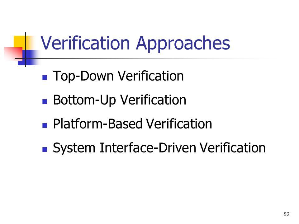 Verification Approaches
