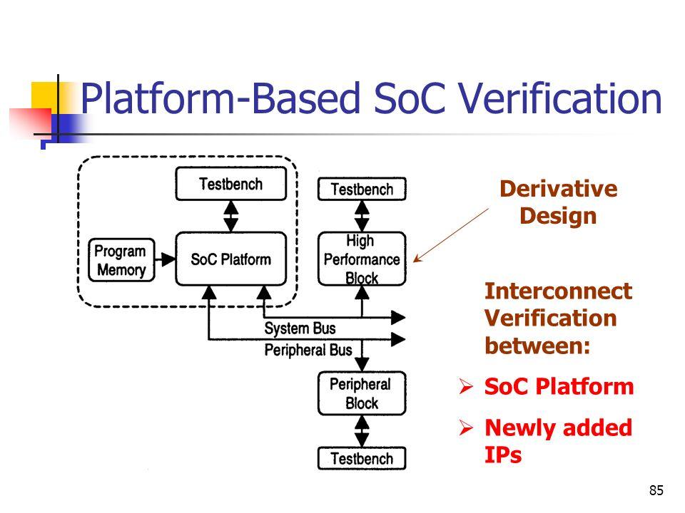 Platform-Based SoC Verification