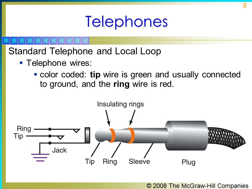 telephone wiring color code key pad principles of electronic communication systems - ppt video ... telephone wiring color code tip ring #11