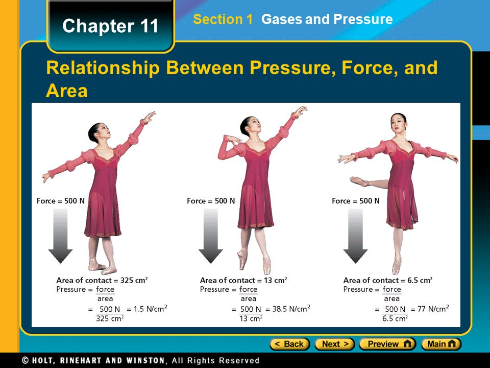 what is the relationship of pressure and force