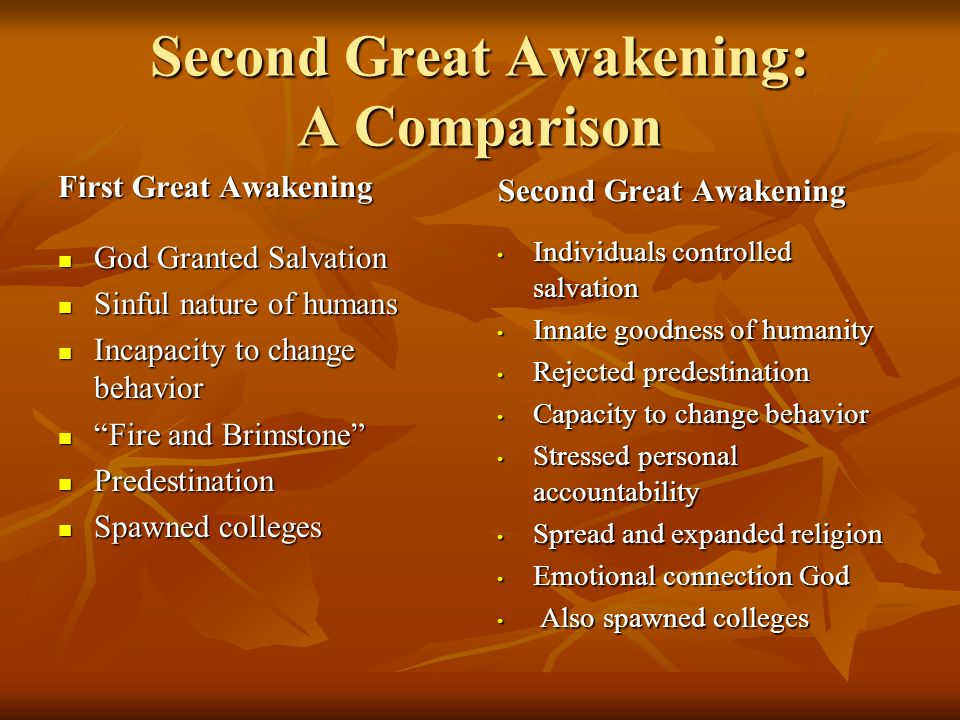 the second great awakening and its impact on society The effects of the second great awakening by cory schmidtz it is not hard to find historical information testifying to the tremendous impact of the second great awakening first, we must look at the background as it has considerably abdicated its role in society.