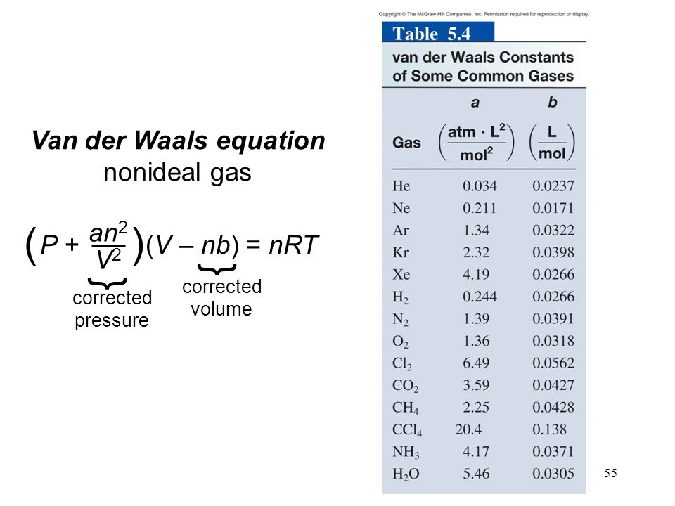 molar mass equation. Black Bedroom Furniture Sets. Home Design Ideas