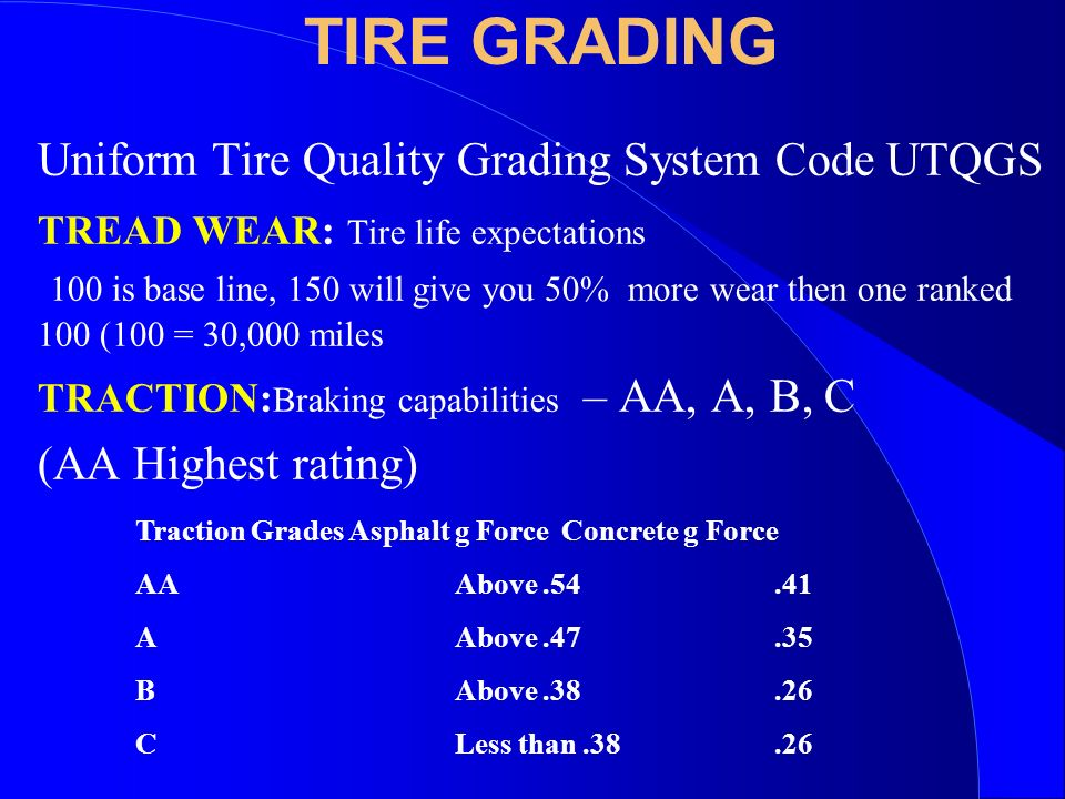 Tire Tread Wear Rating System | 2017, 2018, 2019 Ford ...