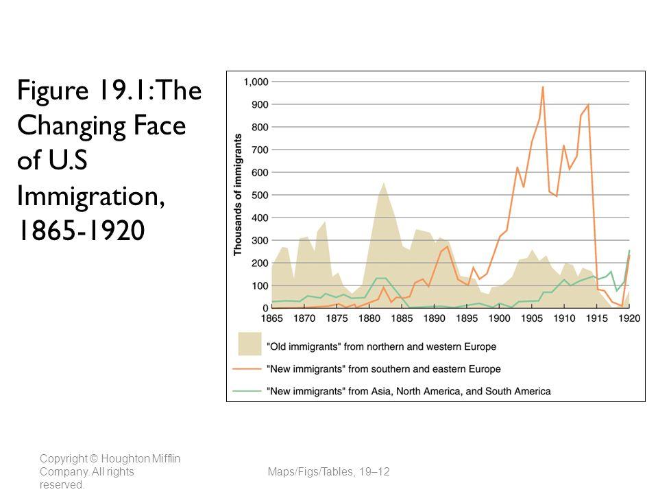 american west between 1865 1900