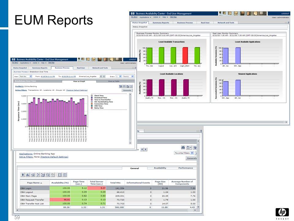 EUM Reports