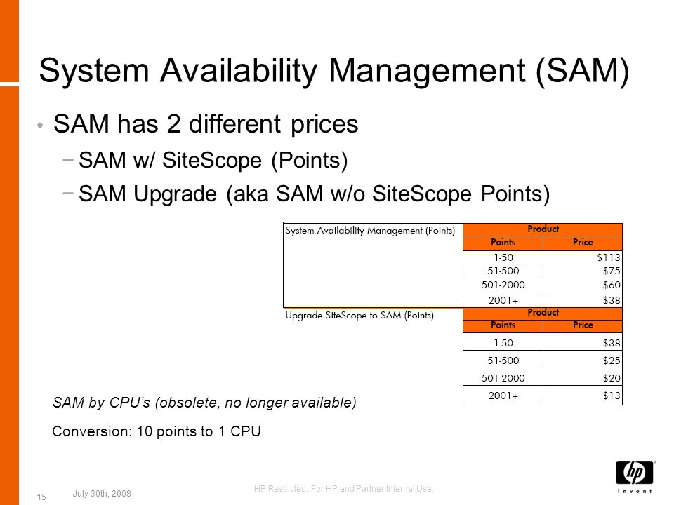 System Availability Management (SAM)
