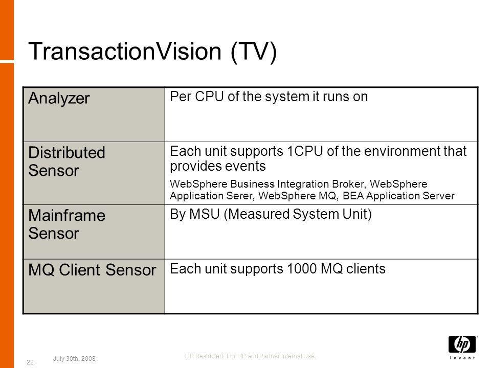 TransactionVision (TV)