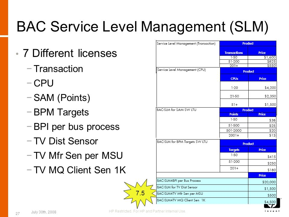 BAC Service Level Management (SLM)