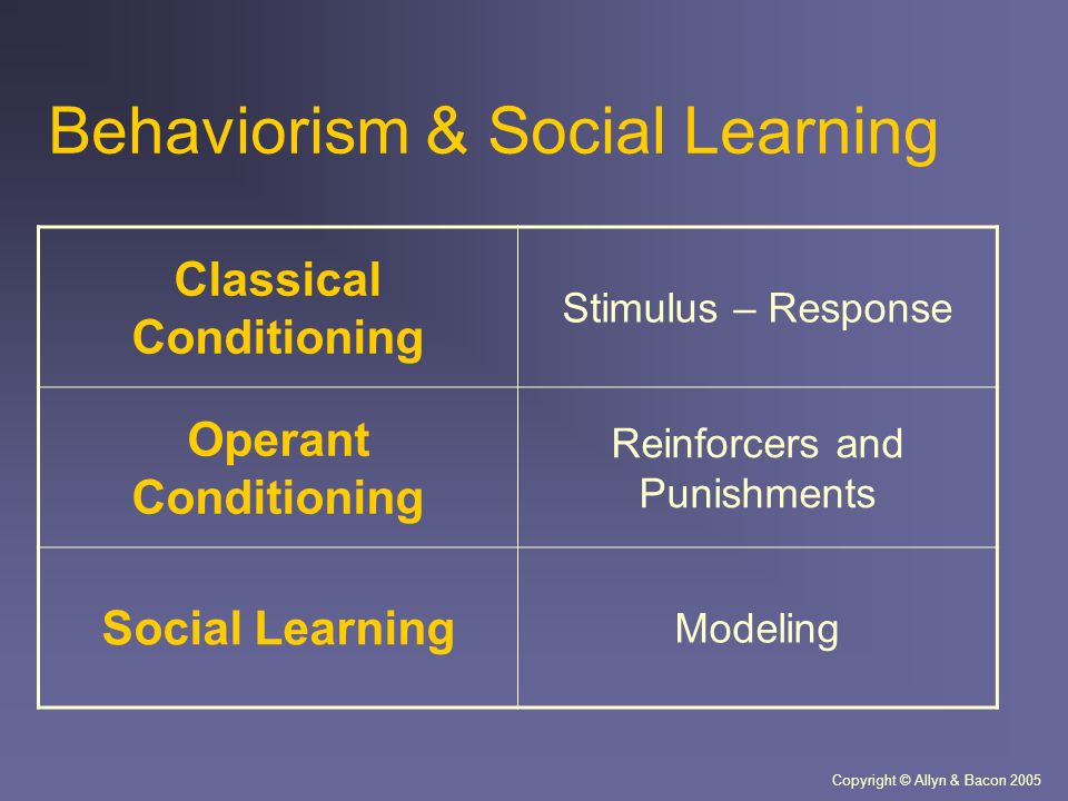 behaviourist and social learning