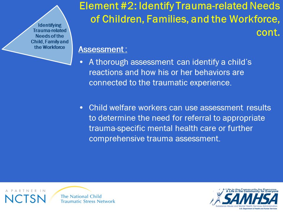 Social Work      Policy Practice in Child and Family Welfare UWM