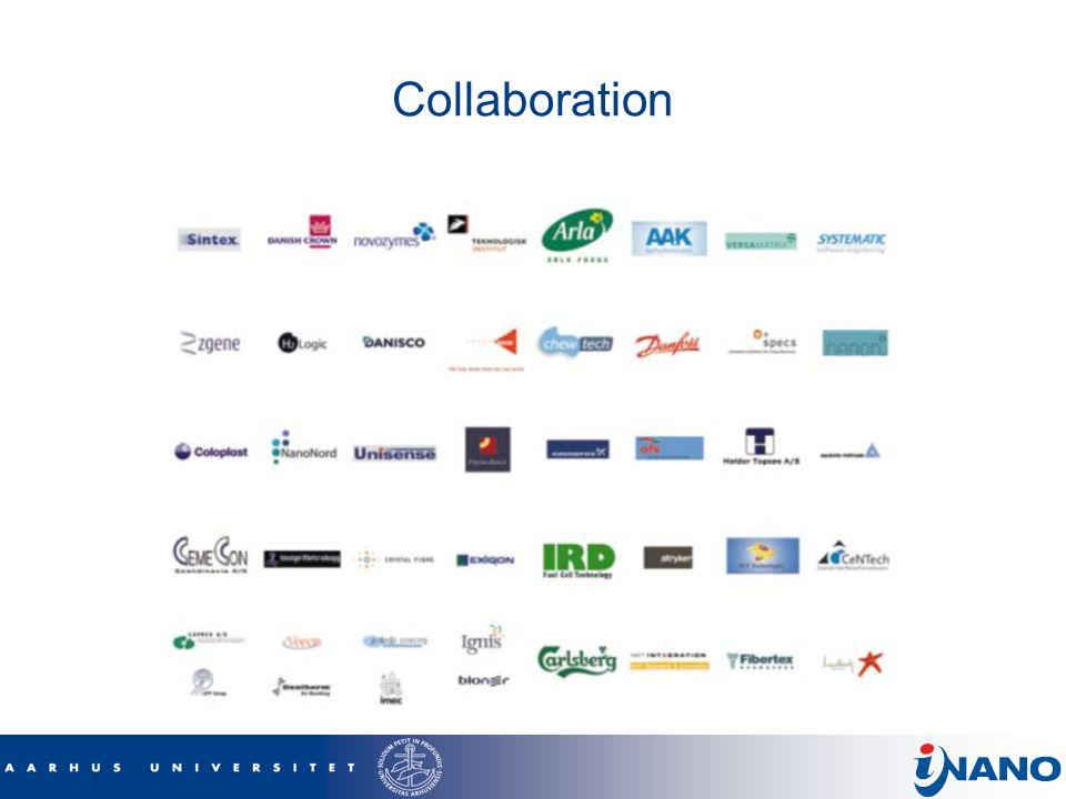 Collaborative Teaching Degree : The interdisciplinary nanoscience center ppt download