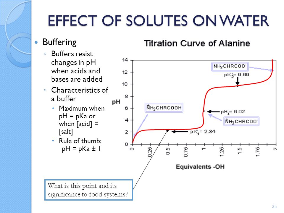effect of buffers on ph levels Keeping your body in the proper ph level or acid/alkaline balance is a side effect of an  require differing ph levels to  mineral buffers to.
